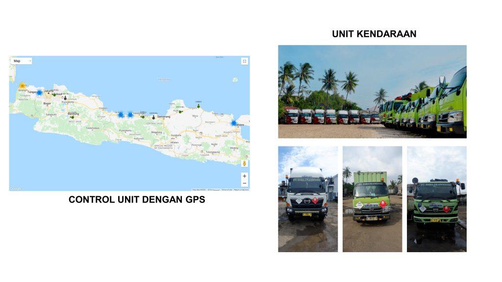 GPS & UNIT KENDARAAN